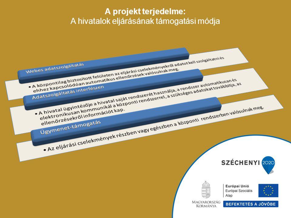 A projekt terjedelme: A hivatalok eljárásának támogatási módja