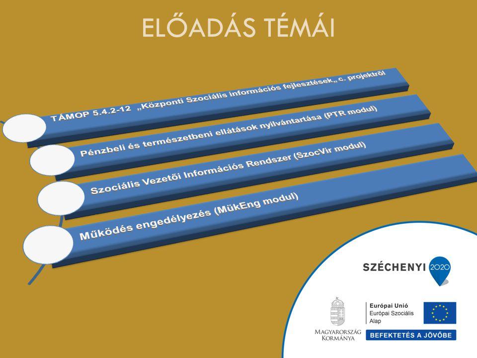 Beküldött e-kérelmek megyénkénti bontásban 2014. november 11-i adatok
