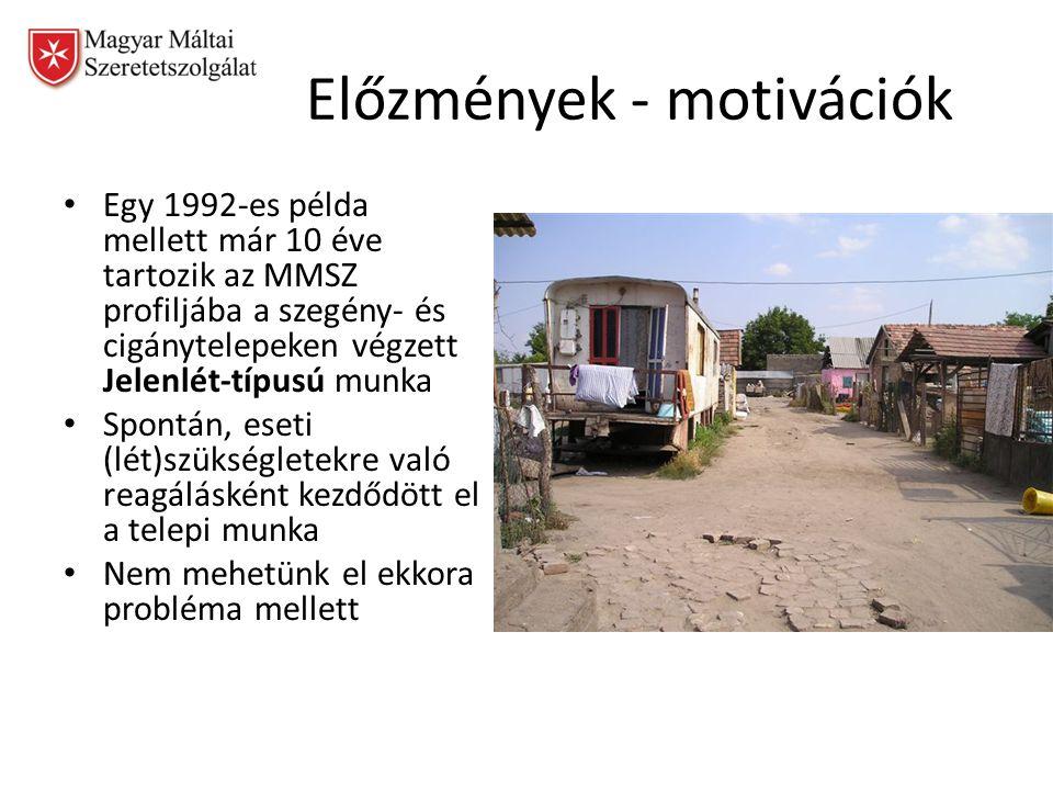 Előzmények - motivációk Egy 1992-es példa mellett már 10 éve tartozik az MMSZ profiljába a szegény- és cigánytelepeken végzett Jelenlét-típusú munka Spontán, eseti (lét)szükségletekre való reagálásként kezdődött el a telepi munka Nem mehetünk el ekkora probléma mellett