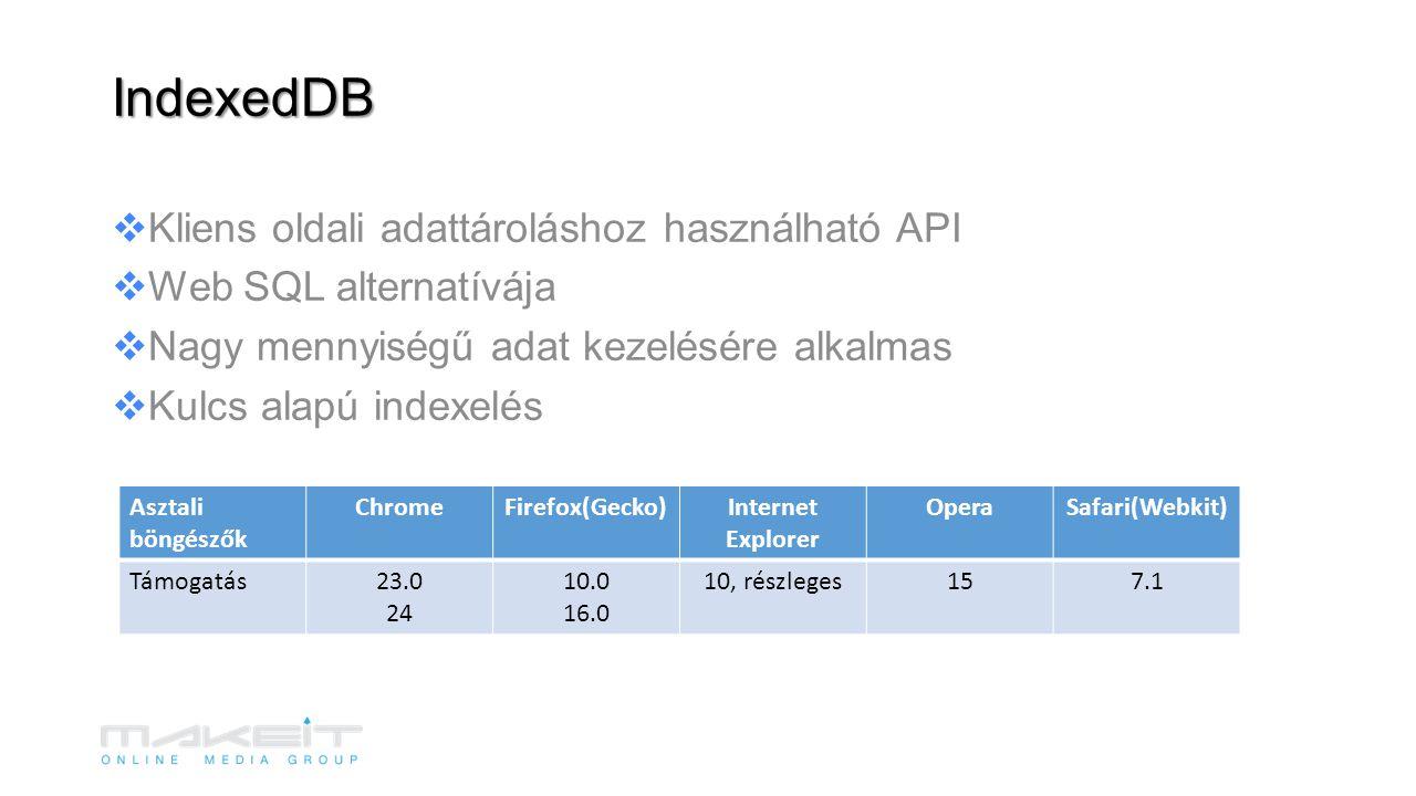  Kliens oldali adattároláshoz használható API  Web SQL alternatívája  Nagy mennyiségű adat kezelésére alkalmas  Kulcs alapú indexelés IndexedDB Asztali böngészők ChromeFirefox(Gecko)Internet Explorer OperaSafari(Webkit) Támogatás23.0 24 10.0 16.0 10, részleges157.1