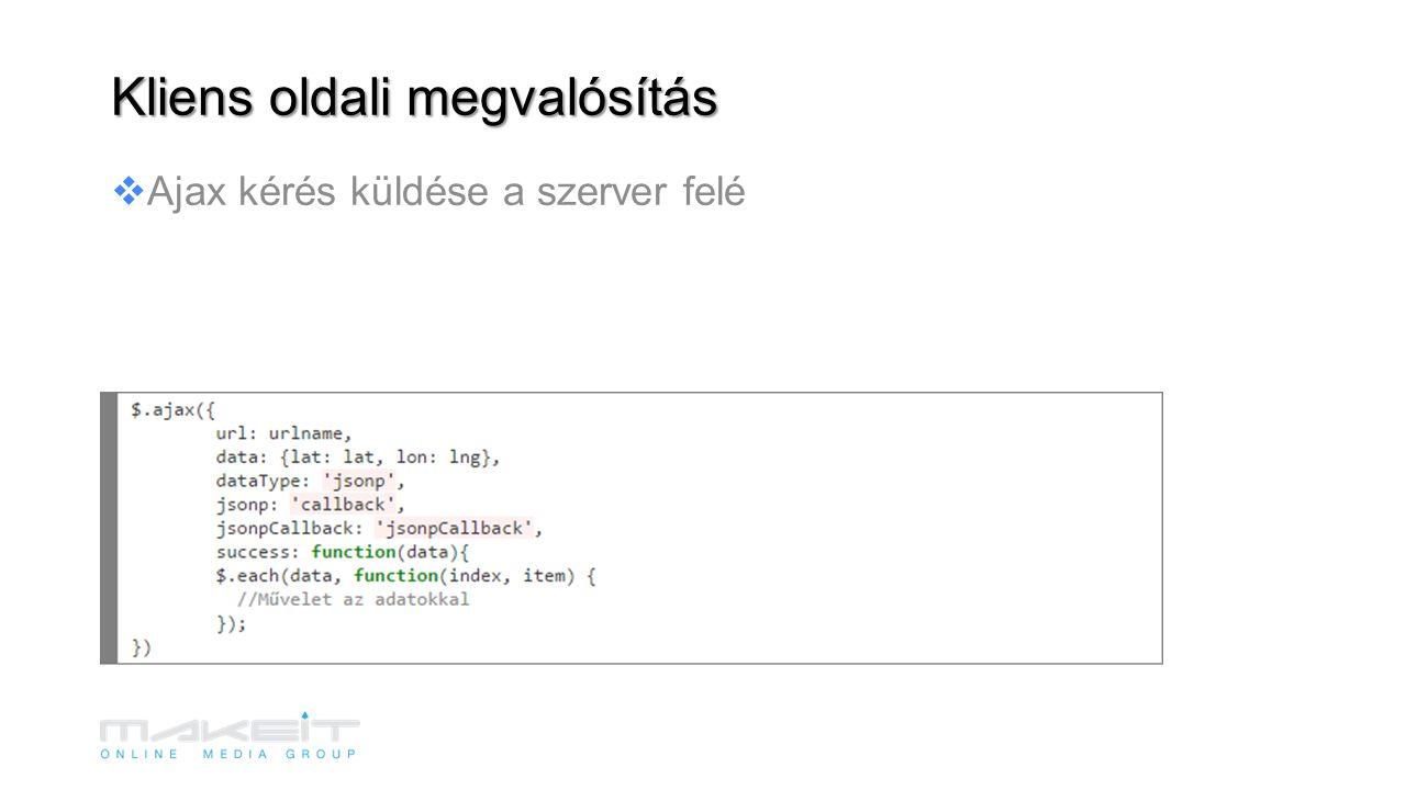  Ajax kérés küldése a szerver felé Kliens oldali megvalósítás