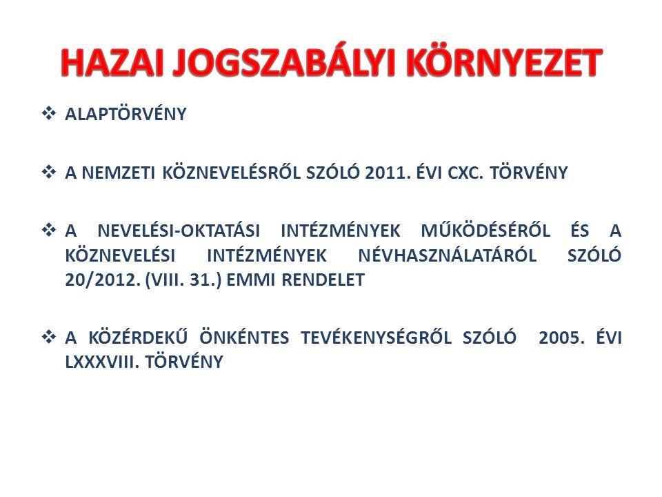  ALAPTÖRVÉNY  A NEMZETI KÖZNEVELÉSRŐL SZÓLÓ 2011.