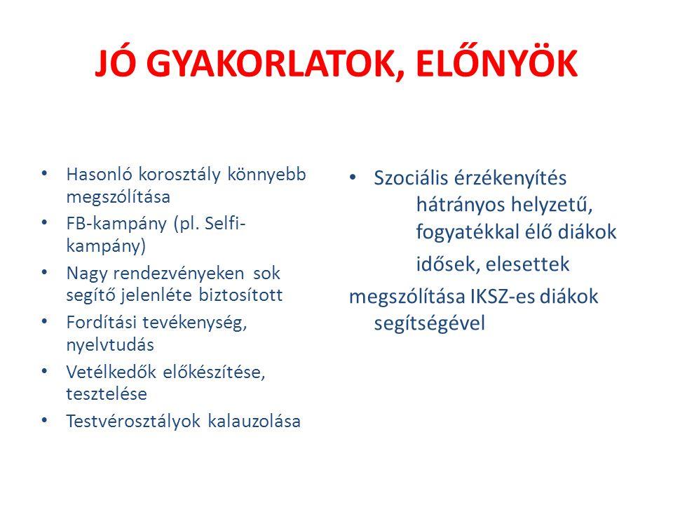 JÓ GYAKORLATOK, ELŐNYÖK Hasonló korosztály könnyebb megszólítása FB-kampány (pl. Selfi- kampány) Nagy rendezvényeken sok segítő jelenléte biztosított