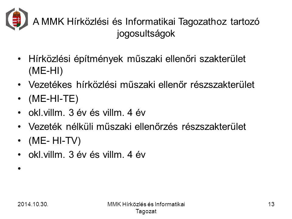 A MMK Hírközlési és Informatikai Tagozathoz tartozó jogosultságok Hírközlési építmények műszaki ellenőri szakterület (ME-HI) Vezetékes hírközlési műsz