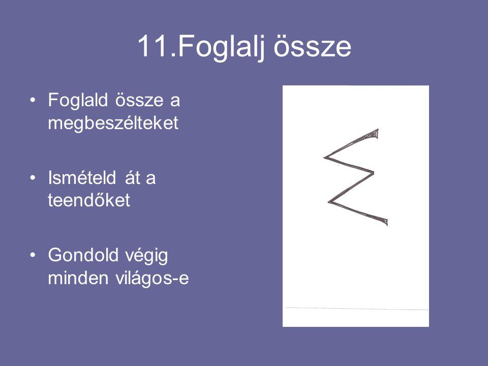 11.Foglalj össze Foglald össze a megbeszélteket Ismételd át a teendőket Gondold végig minden világos-e