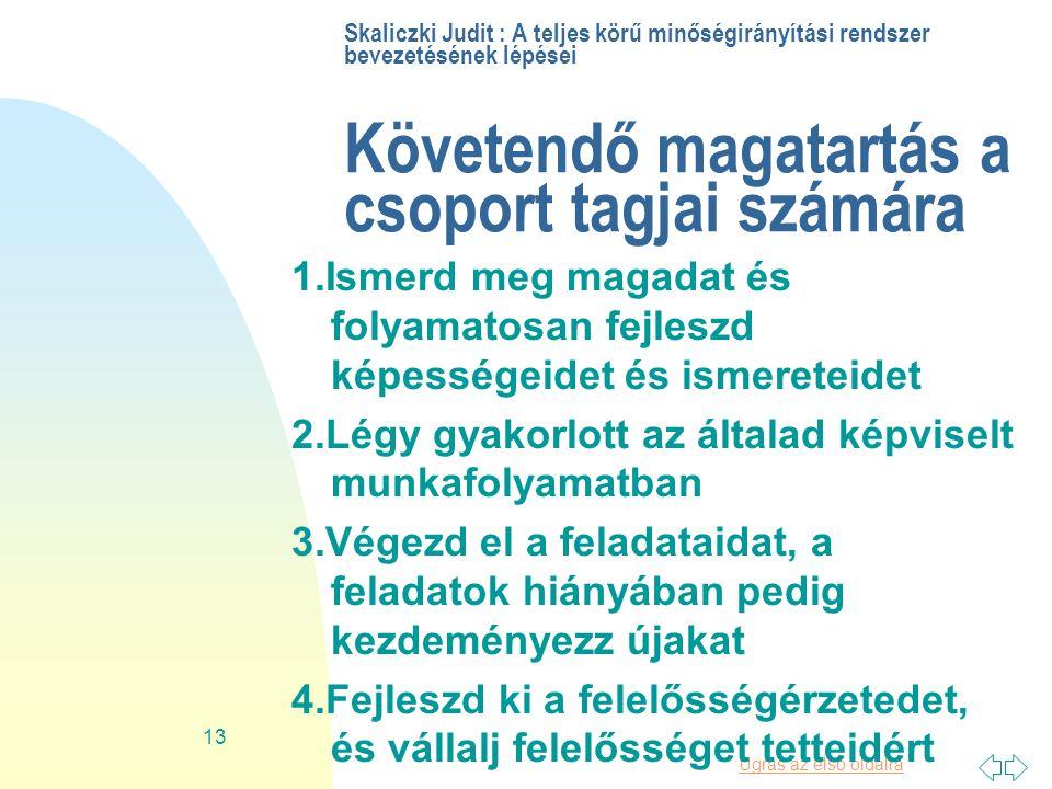 Ugrás az első oldalra 13 Skaliczki Judit : A teljes körű minőségirányítási rendszer bevezetésének lépései Követendő magatartás a csoport tagjai számára 1.Ismerd meg magadat és folyamatosan fejleszd képességeidet és ismereteidet 2.Légy gyakorlott az általad képviselt munkafolyamatban 3.Végezd el a feladataidat, a feladatok hiányában pedig kezdeményezz újakat 4.Fejleszd ki a felelősségérzetedet, és vállalj felelősséget tetteidért