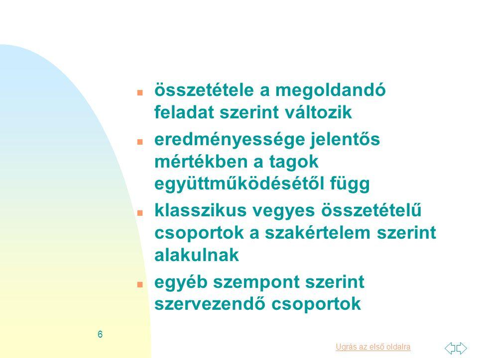 Ugrás az első oldalra 17 Skaliczki Judit : A teljes körű minőségirányítási rendszer bevezetésének lépései n A vezetői képesség - a születetteken kívül - meghatározható, tanítható és tanulható jártasság n A vezetés : magatartás, nem állás