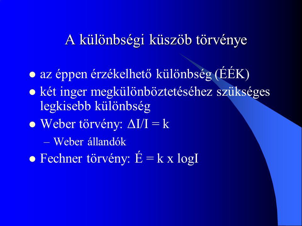 A különbségi küszöb törvénye az éppen érzékelhető különbség (ÉÉK) két inger megkülönböztetéséhez szükséges legkisebb különbség Weber törvény: ΔI/I = k –Weber állandók Fechner törvény: É = k x logI