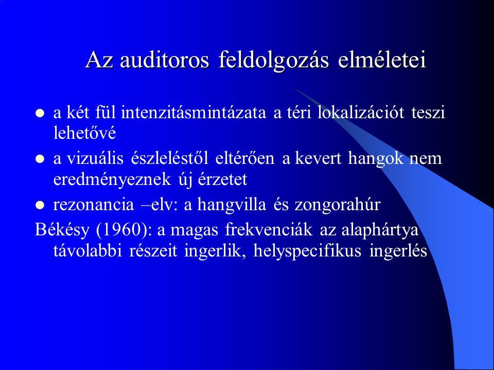 Az auditoros feldolgozás elméletei a két fül intenzitásmintázata a téri lokalizációt teszi lehetővé a vizuális észleléstől eltérően a kevert hangok nem eredményeznek új érzetet rezonancia –elv: a hangvilla és zongorahúr Békésy (1960): a magas frekvenciák az alaphártya távolabbi részeit ingerlik, helyspecifikus ingerlés