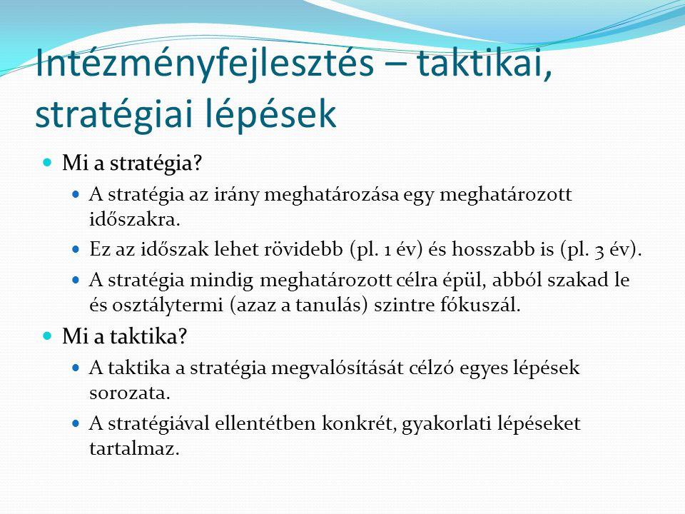 Intézményfejlesztés – taktikai, stratégiai lépések Mi a stratégia? A stratégia az irány meghatározása egy meghatározott időszakra. Ez az időszak lehet