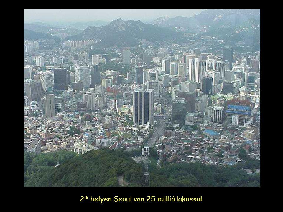 A 3 ik helyen Mexico City áll 22,650,000 millió lakossal
