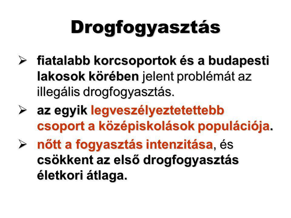 Drogfogyasztás  fiatalabb korcsoportok és a budapesti lakosok körében jelent problémát az illegális drogfogyasztás.  az egyik legveszélyeztetettebb