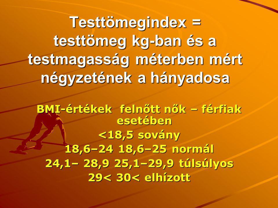 Testtömegindex = testtömeg kg-ban és a testmagasság méterben mért négyzetének a hányadosa BMI-értékek felnőtt nők – férfiak esetében <18,5 sovány 18,6