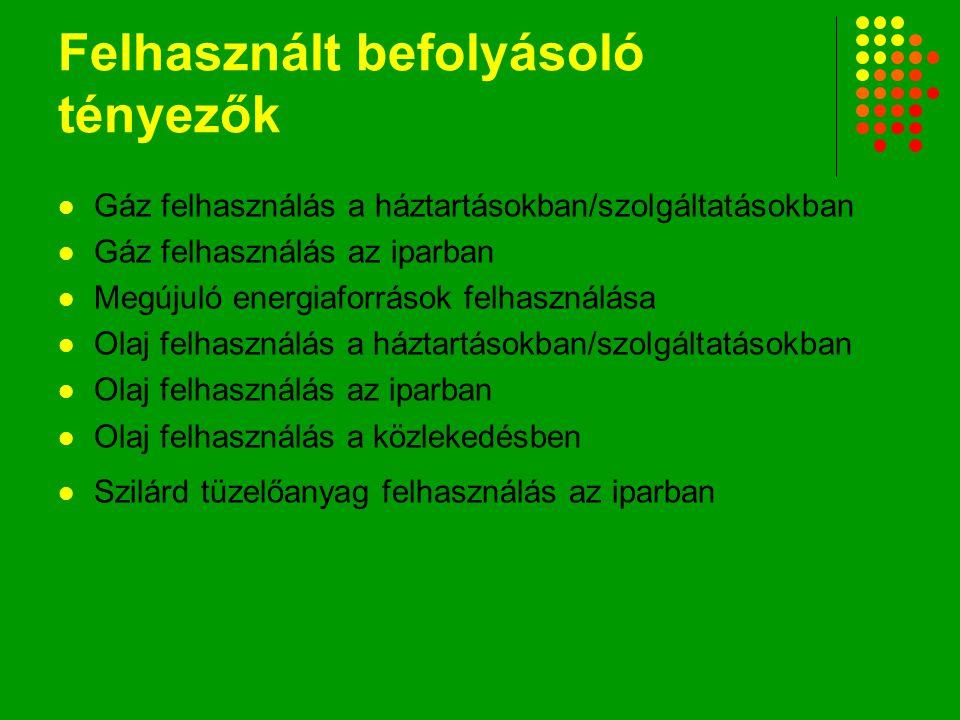 Eredmények COCO ÉvBecsült YEredeti Y Eltérés Eltérés %-os formában Ítélet Országok=Y-Y(*)(=delta/Y) Magyarország2004 6600semleges Magyarország2005 6600semleges Magyarország2006 6600semleges Magyarország2007 6600semleges …… …………… Szlovénia2004 6,581,518,75alulteljesít …… …………… Horvátország2004 65-20felülteljesít …………………