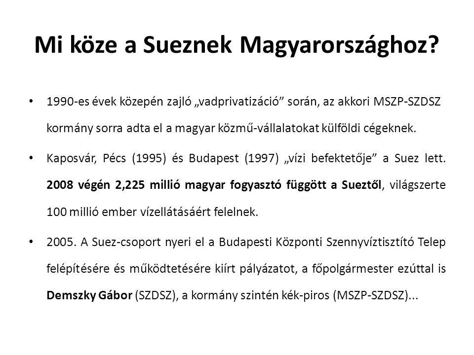 Mi köze a Sueznek Magyarországhoz.