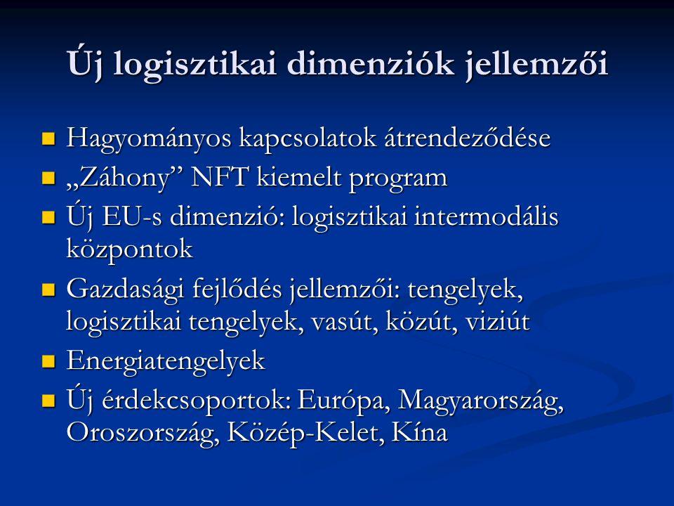 """Új logisztikai dimenziók jellemzői Hagyományos kapcsolatok átrendeződése Hagyományos kapcsolatok átrendeződése """"Záhony NFT kiemelt program """"Záhony NFT kiemelt program Új EU-s dimenzió: logisztikai intermodális központok Új EU-s dimenzió: logisztikai intermodális központok Gazdasági fejlődés jellemzői: tengelyek, logisztikai tengelyek, vasút, közút, viziút Gazdasági fejlődés jellemzői: tengelyek, logisztikai tengelyek, vasút, közút, viziút Energiatengelyek Energiatengelyek Új érdekcsoportok: Európa, Magyarország, Oroszország, Közép-Kelet, Kína Új érdekcsoportok: Európa, Magyarország, Oroszország, Közép-Kelet, Kína"""