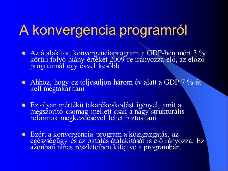 A konvergencia programról Az átalakított konvergenciaprogram a GDP-ben mért 3 % körüli folyó hiány értékét 2009-re irányozza elő, az előző programnál