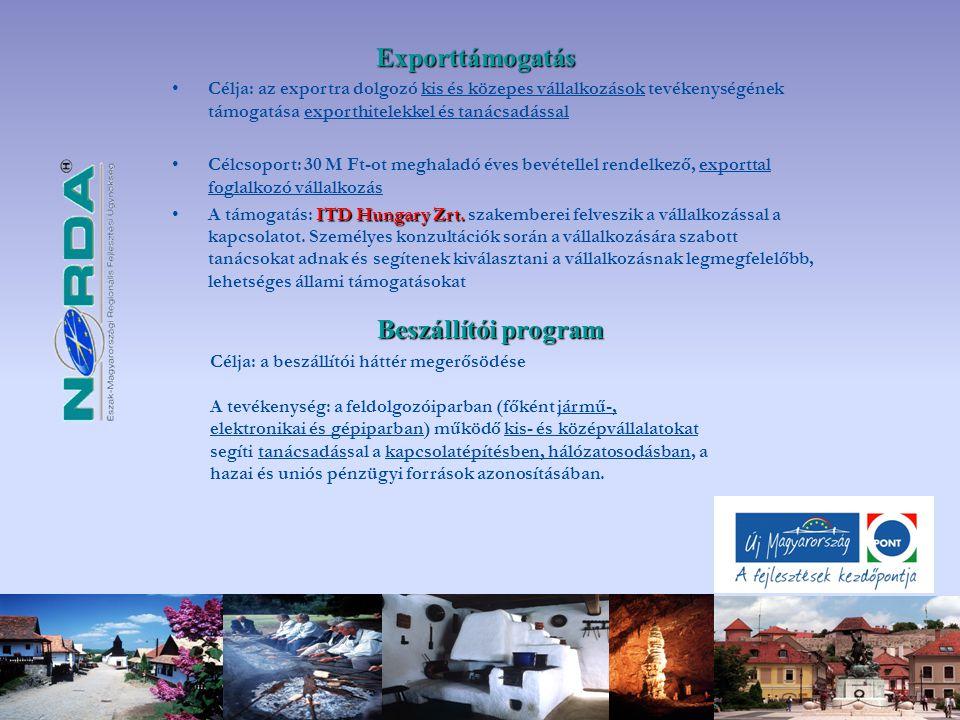 Exporttámogatás Célja: az exportra dolgozó kis és közepes vállalkozások tevékenységének támogatása exporthitelekkel és tanácsadással Célcsoport: 30 M Ft-ot meghaladó éves bevétellel rendelkező, exporttal foglalkozó vállalkozás ITD Hungary Zrt.A támogatás: ITD Hungary Zrt.