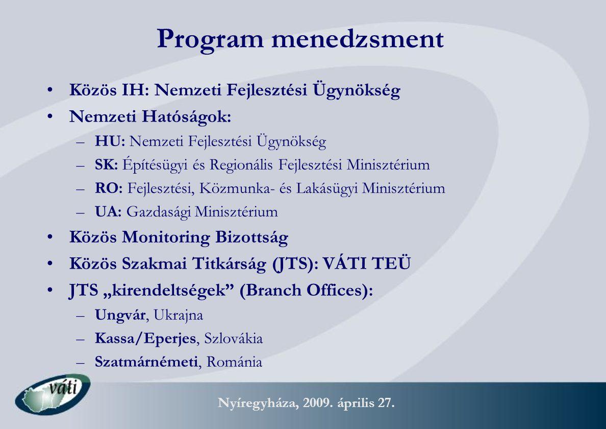 Nyíregyháza, 2009. április 27. Program menedzsment Közös IH: Nemzeti Fejlesztési Ügynökség Nemzeti Hatóságok: –HU: Nemzeti Fejlesztési Ügynökség –SK: