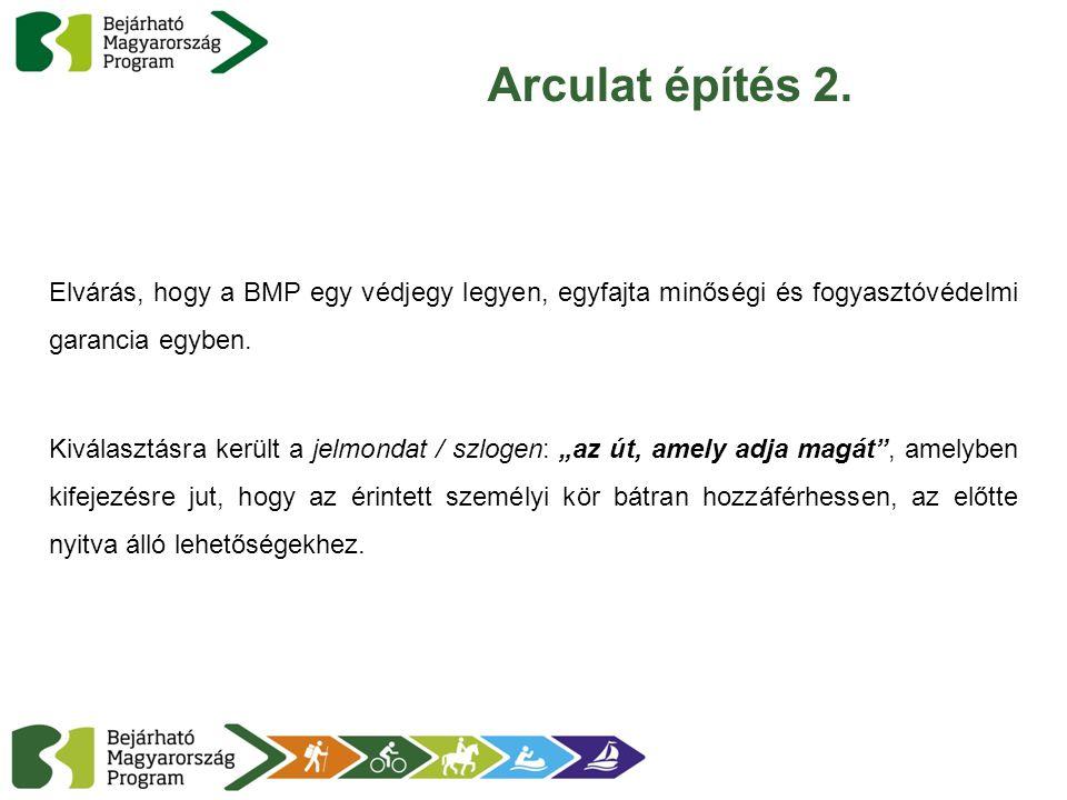 Arculat építés 2. Elvárás, hogy a BMP egy védjegy legyen, egyfajta minőségi és fogyasztóvédelmi garancia egyben. Kiválasztásra került a jelmondat / sz