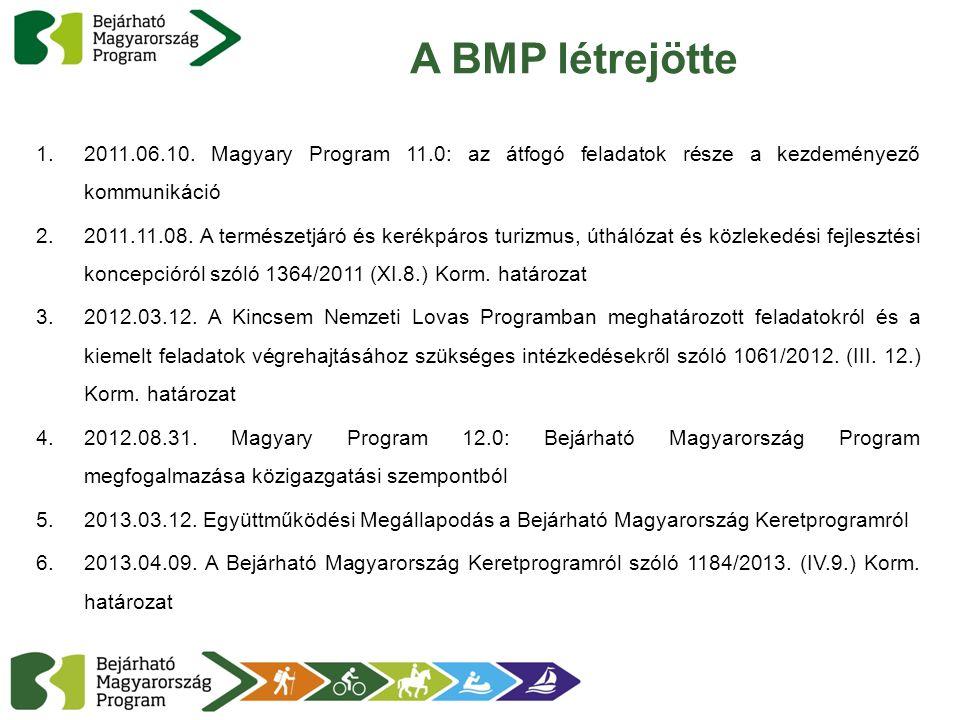 A BMP létrejötte 1.2011.06.10. Magyary Program 11.0: az átfogó feladatok része a kezdeményező kommunikáció 2.2011.11.08. A természetjáró és kerékpáros