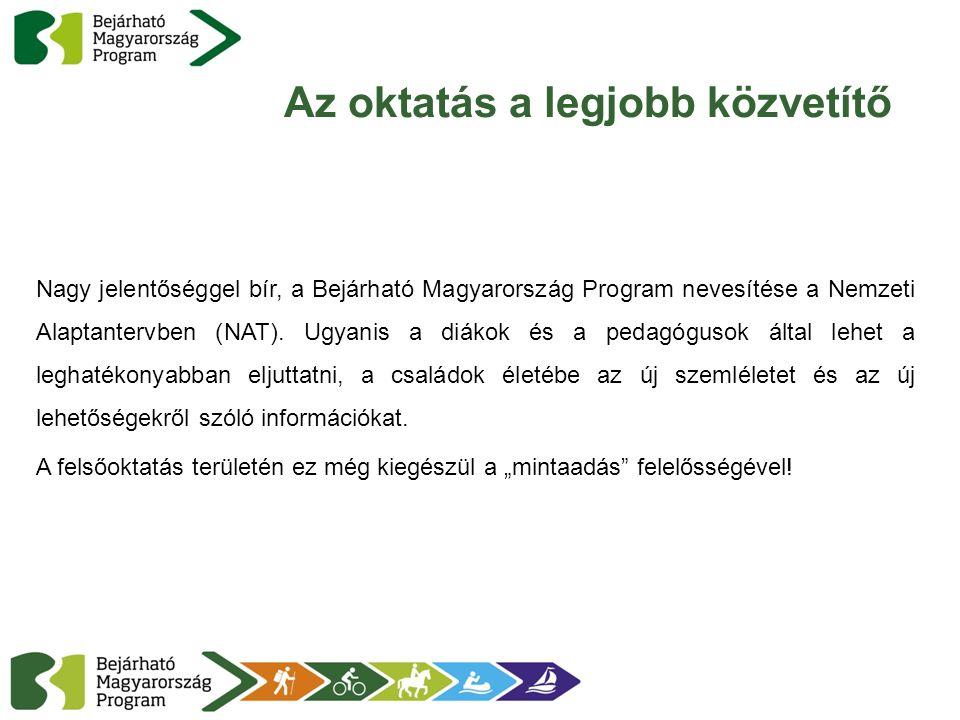 Az oktatás a legjobb közvetítő Nagy jelentőséggel bír, a Bejárható Magyarország Program nevesítése a Nemzeti Alaptantervben (NAT). Ugyanis a diákok és