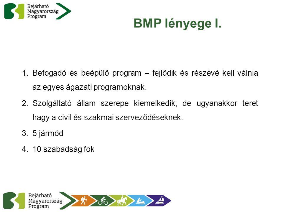BMP lényege I. 1.Befogadó és beépülő program – fejlődik és részévé kell válnia az egyes ágazati programoknak. 2.Szolgáltató állam szerepe kiemelkedik,