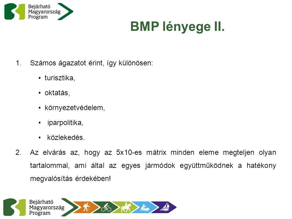 BMP lényege II. 1.Számos ágazatot érint, így különösen: turisztika, oktatás, környezetvédelem, iparpolitika, közlekedés. 2.Az elvárás az, hogy az 5x10