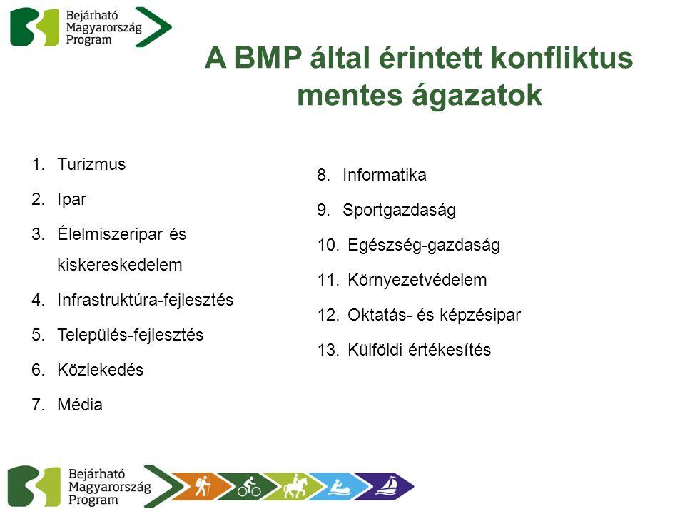 A BMP által érintett konfliktus mentes ágazatok 1. Turizmus 2. Ipar 3. Élelmiszeripar és kiskereskedelem 4. Infrastruktúra-fejlesztés 5. Település-fej