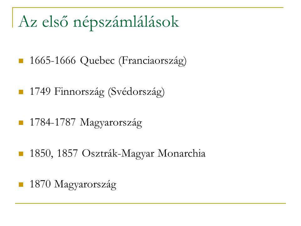 Az első népszámlálások 1665-1666 Quebec (Franciaország) 1749 Finnország (Svédország) 1784-1787 Magyarország 1850, 1857 Osztrák-Magyar Monarchia 1870 Magyarország