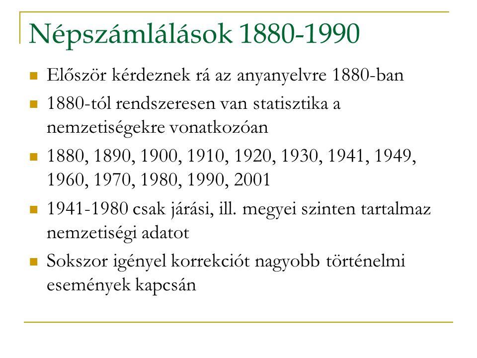 Népszámlálások 1880-1990 Először kérdeznek rá az anyanyelvre 1880-ban 1880-tól rendszeresen van statisztika a nemzetiségekre vonatkozóan 1880, 1890, 1900, 1910, 1920, 1930, 1941, 1949, 1960, 1970, 1980, 1990, 2001 1941-1980 csak járási, ill.