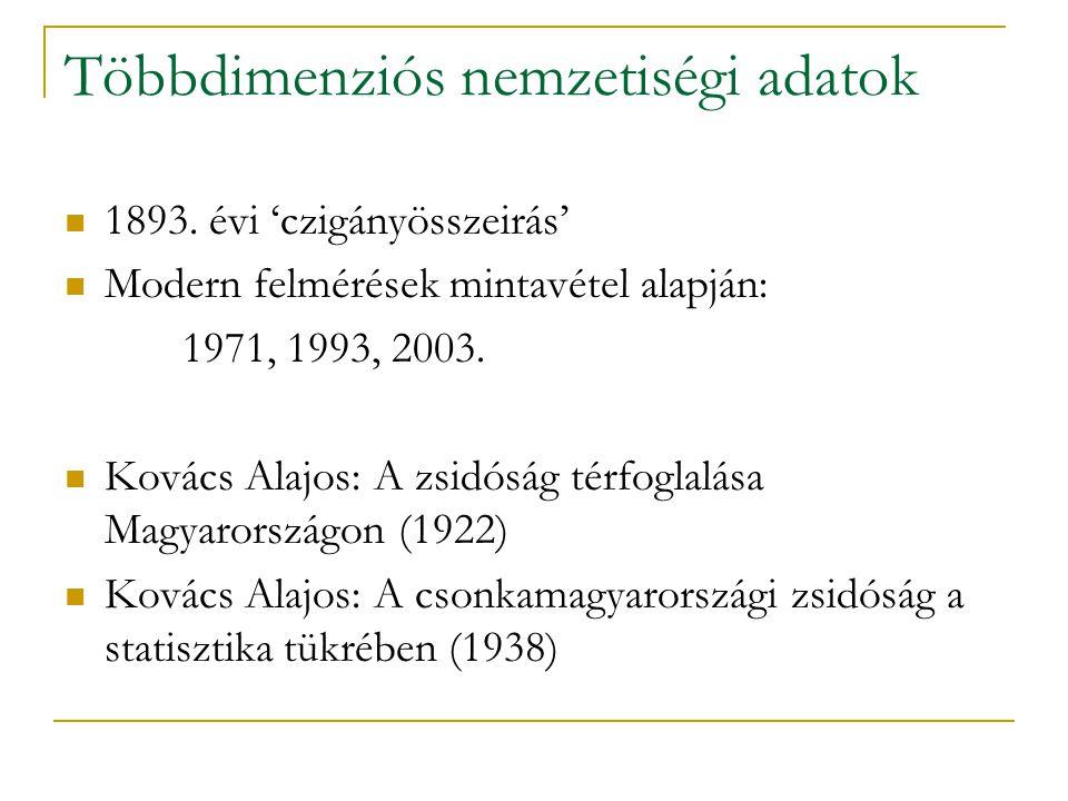 2001.évi népszámlálás Mi a nemzetisége.