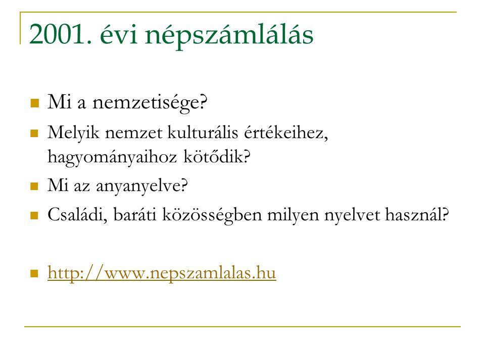 2001. évi népszámlálás Mi a nemzetisége.