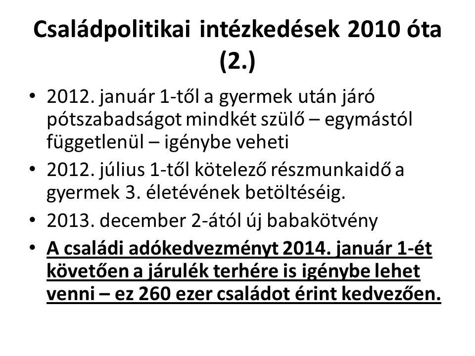 Családpolitikai intézkedések 2010 óta (2.) 2012. január 1-től a gyermek után járó pótszabadságot mindkét szülő – egymástól függetlenül – igénybe vehet