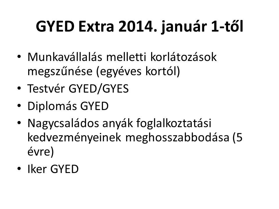 GYED Extra 2014. január 1-től Munkavállalás melletti korlátozások megszűnése (egyéves kortól) Testvér GYED/GYES Diplomás GYED Nagycsaládos anyák fogla