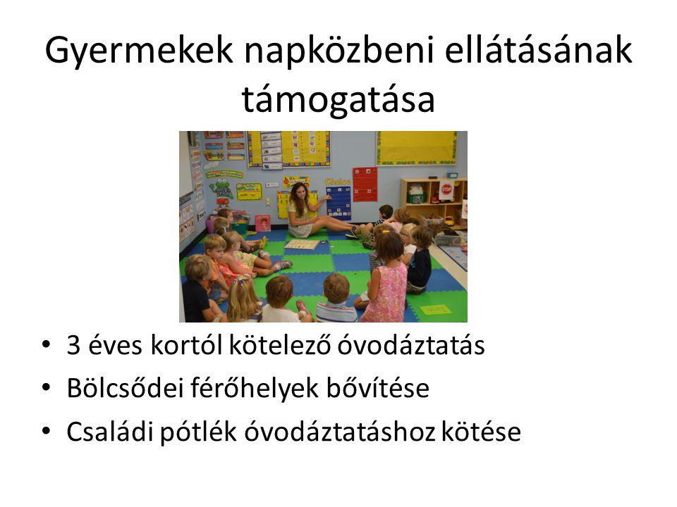 Gyermekek napközbeni ellátásának támogatása 3 éves kortól kötelező óvodáztatás Bölcsődei férőhelyek bővítése Családi pótlék óvodáztatáshoz kötése
