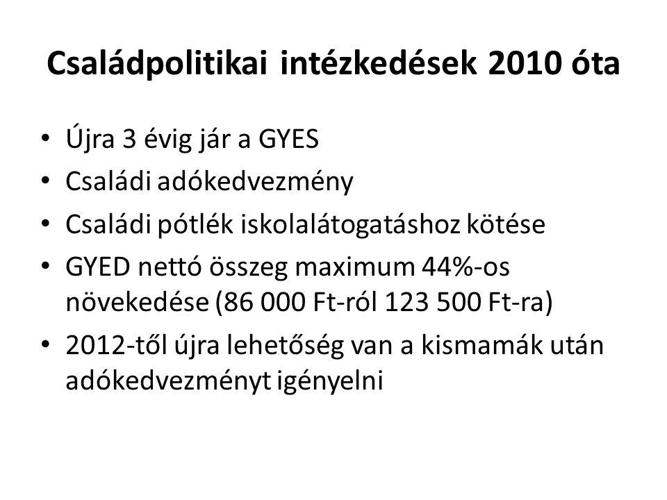 Családpolitikai intézkedések 2010 óta (2.) 2012.