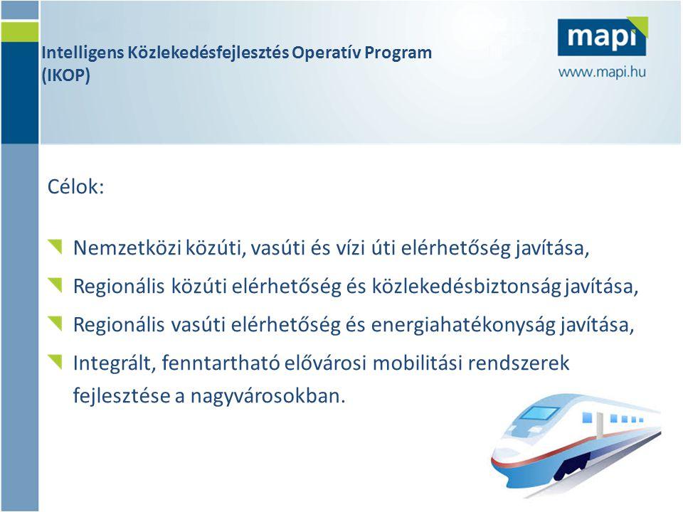 Intelligens Közlekedésfejlesztés Operatív Program (IKOP) Célok: Nemzetközi közúti, vasúti és vízi úti elérhetőség javítása, Regionális közúti elérhetőség és közlekedésbiztonság javítása, Regionális vasúti elérhetőség és energiahatékonyság javítása, Integrált, fenntartható elővárosi mobilitási rendszerek fejlesztése a nagyvárosokban.