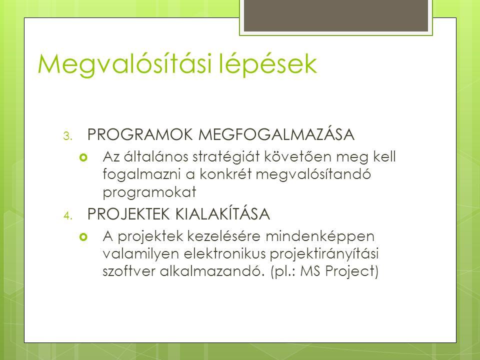 Megvalósítási lépések 3.