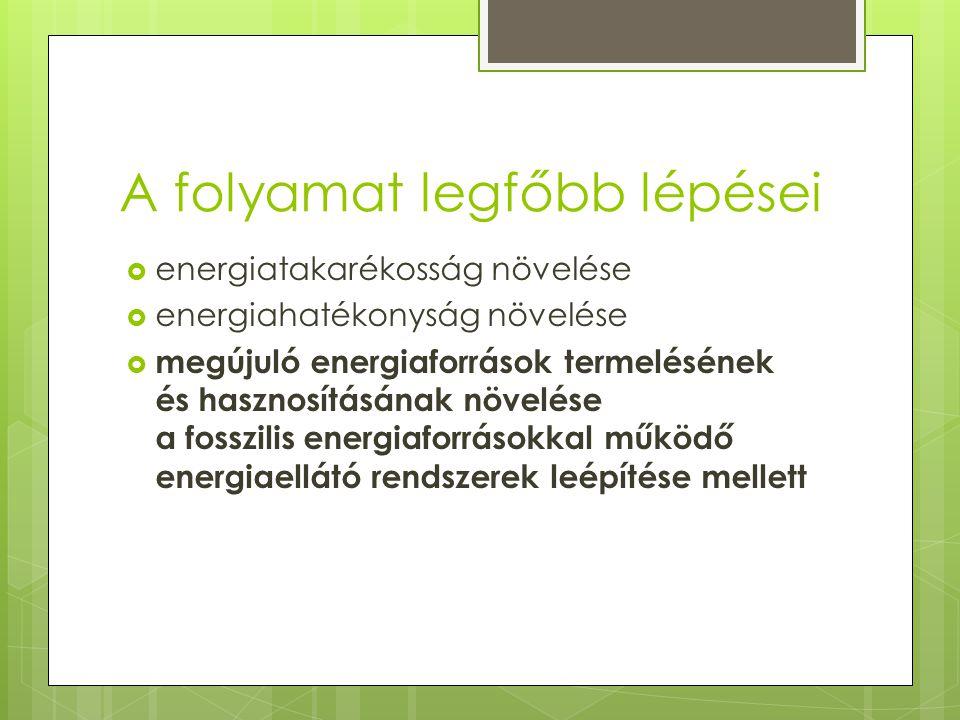 A folyamat legfőbb lépései  energiatakarékosság növelése  energiahatékonyság növelése  megújuló energiaforrások termelésének és hasznosításának növelése a fosszilis energiaforrásokkal működő energiaellátó rendszerek leépítése mellett