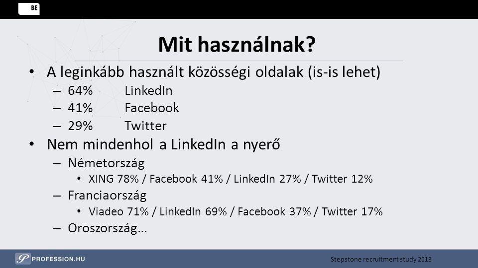 Mit használnak? A leginkább használt közösségi oldalak (is-is lehet) – 64%LinkedIn – 41% Facebook – 29%Twitter Nem mindenhol a LinkedIn a nyerő – Néme