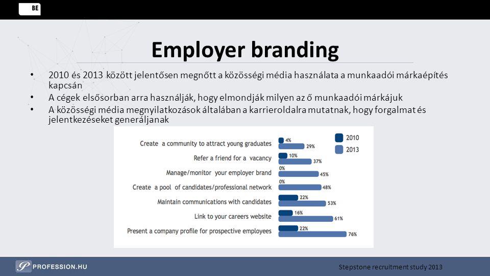 Employer branding 2010 és 2013 között jelentősen megnőtt a közösségi média használata a munkaadói márkaépítés kapcsán A cégek elsősorban arra használj