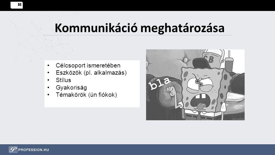 Kommunikáció meghatározása Célcsoport ismeretében Eszközök (pl. alkalmazás) Stílus Gyakoriság Témakörök (ún fiókok)