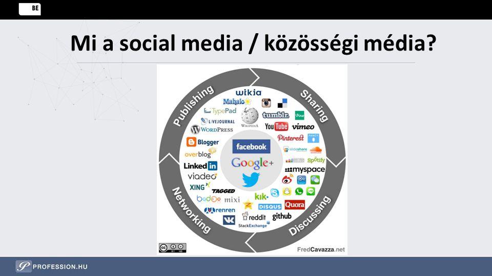 Mi a social media / közösségi média?