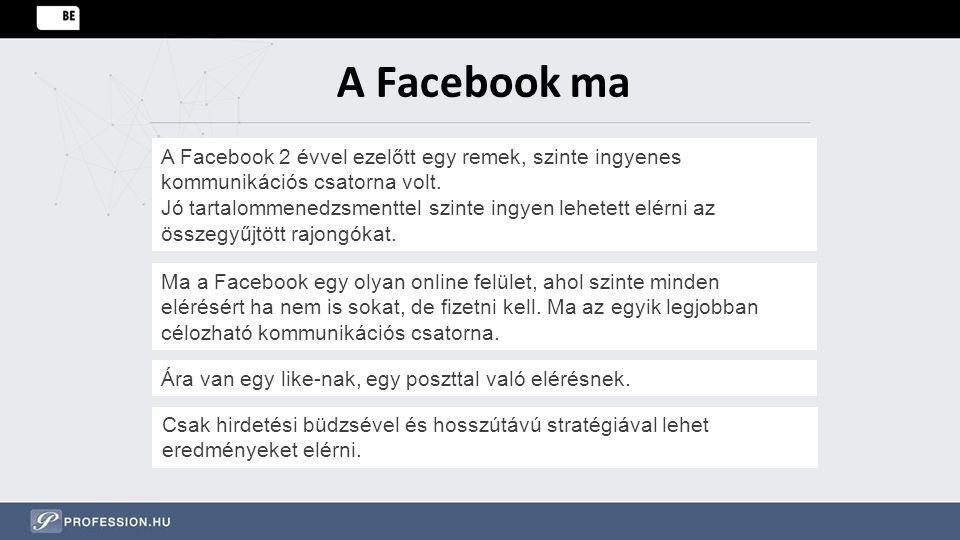 Hogyan lehet ma használni a Facebookot.1. rajongók gyűjtése a célcsoportból 2.