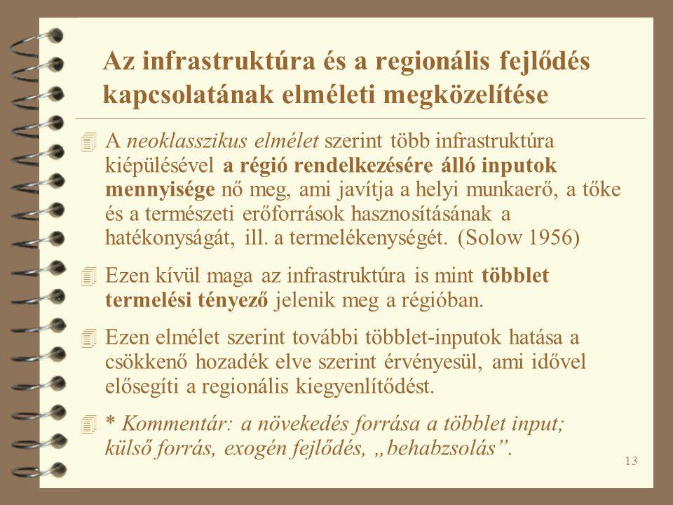13 Az infrastruktúra és a regionális fejlődés kapcsolatának elméleti megközelítése 4 A neoklasszikus elmélet szerint több infrastruktúra kiépülésével