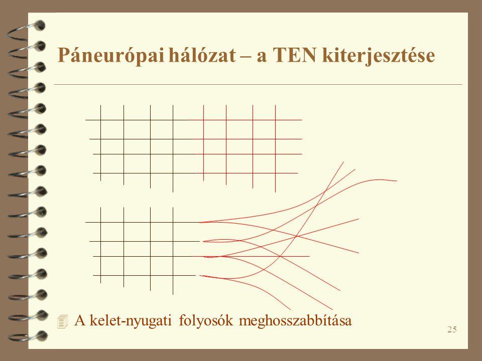25 4 A kelet-nyugati folyosók meghosszabbítása Páneurópai hálózat – a TEN kiterjesztése