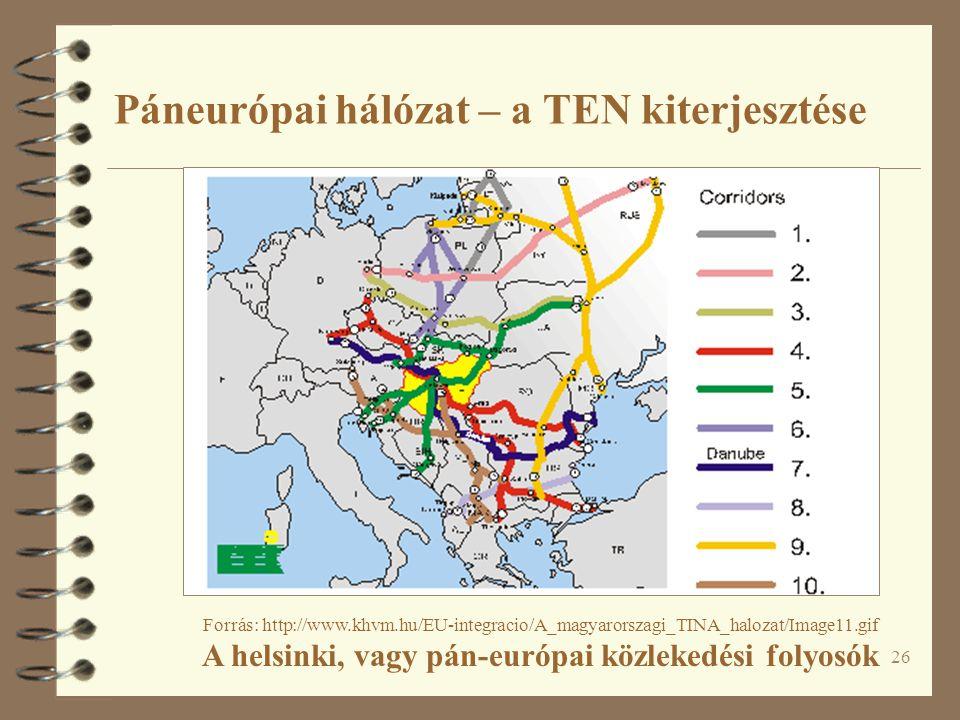 26 Forrás: http://www.khvm.hu/EU-integracio/A_magyarorszagi_TINA_halozat/Image11.gif A helsinki, vagy pán-európai közlekedési folyosók Páneurópai háló