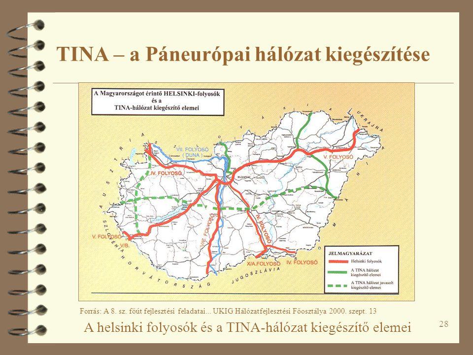 28 A helsinki folyosók és a TINA-hálózat kiegészítő elemei Forrás: A 8. sz. főút fejlesztési feladatai... UKIG Hálózatfejlesztési Főosztálya 2000. sze