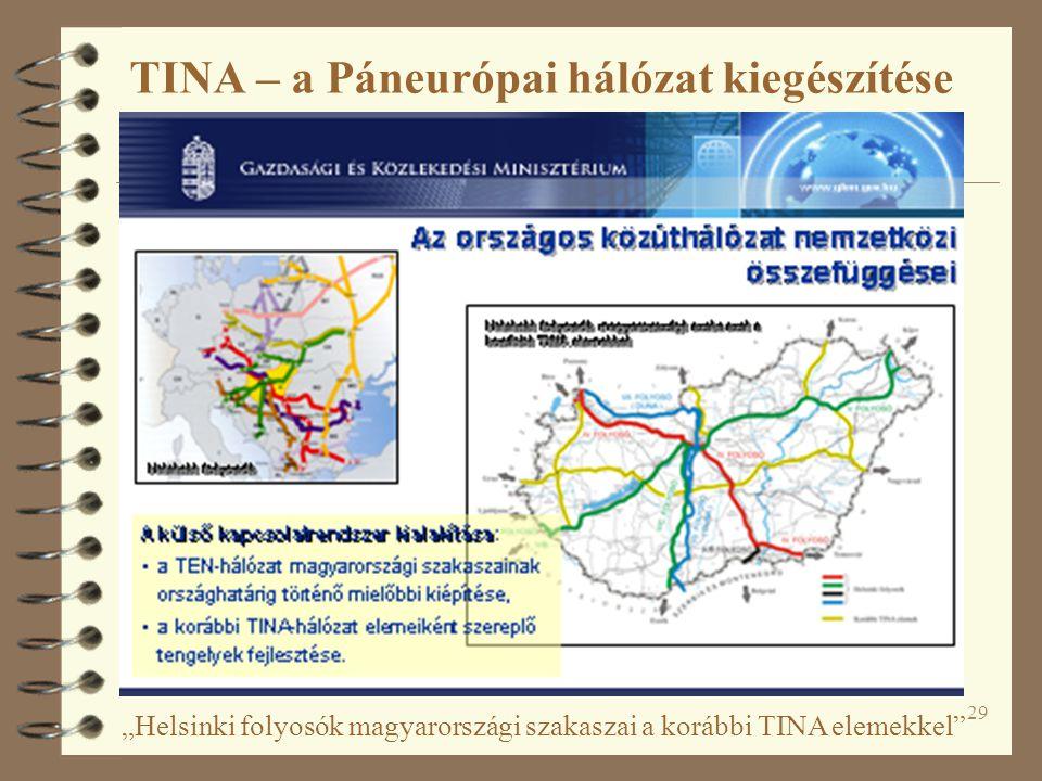 """29 """"Helsinki folyosók magyarországi szakaszai a korábbi TINA elemekkel"""" TINA – a Páneurópai hálózat kiegészítése"""